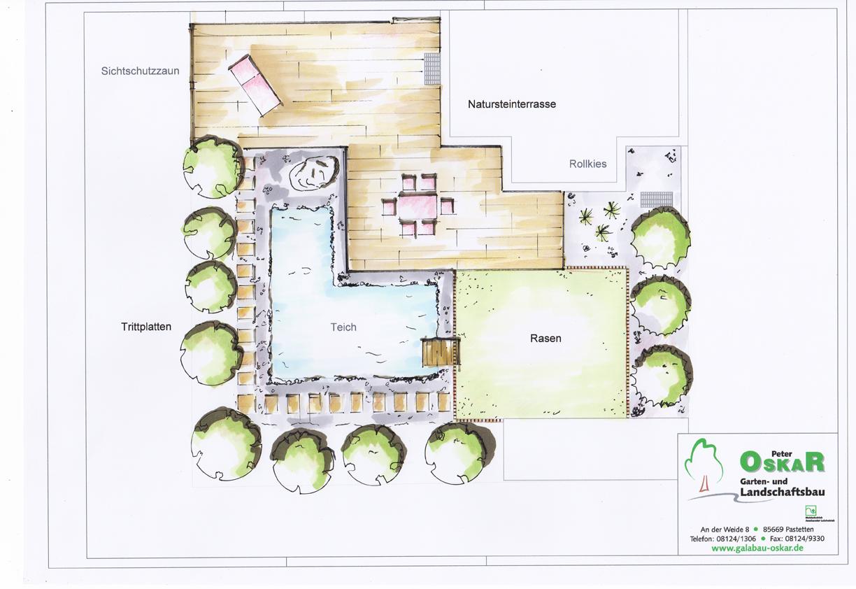 Gartenplanung - Garten- und Landschaftsbau Peter Oskar in Reithofen